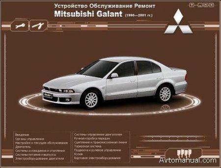 http//avtomanual.com/uploads/posts/2008-04/thumbs/1208865990_mitsubishigalant.jpg
