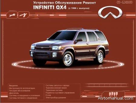 Скачать руководство по ремонту и обслуживанию Infiniti QX4 (Nissan Terrano, Pathfinder R50) c 1996 г.