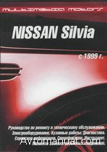 ������� ����������� �� ������� � ������������ Nissan Silvia S15 � 1999 �
