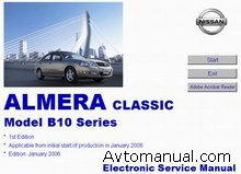 ������� ����������� �� ������� � ������������ Nissan Almera B10