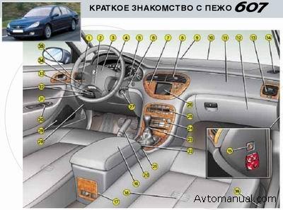 Скачать руководство по эксплуатации Peugeot 607
