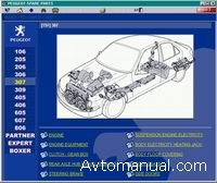 Peugeot 106, 306, 806: описание, руководство по ремонту, диагностике и обслуживанию