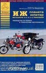 Руководство по ремонту и обслуживанию мотоцикла ИЖ Планета, Юпитер