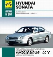 Руководство по ремонту и обслуживанию Hyundai Sonata c 2001 года выпуска