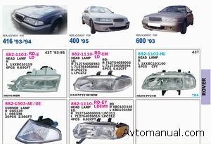 Каталог автомобильных фар, тюнингованных фар Depo 2009