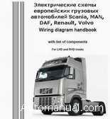 ������������� ����� ����������� �������� ����������� Scania, MAN, Renault, DAF, Volvo