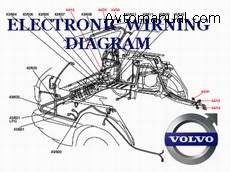 Электрические схемы Volvo Electronic Wiring Diagram 2004-2006 года выпуска