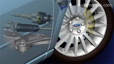 Каталог запасных частей Ford Ecat 05.2009