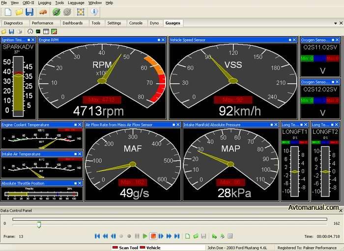 Софт Для Диагностики Автомобилей