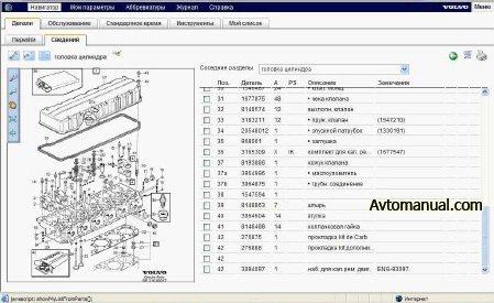 Скачать каталог Запчастей Volvo