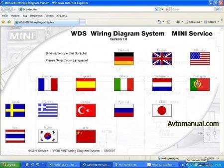 BMW MiNi WDS 7.0