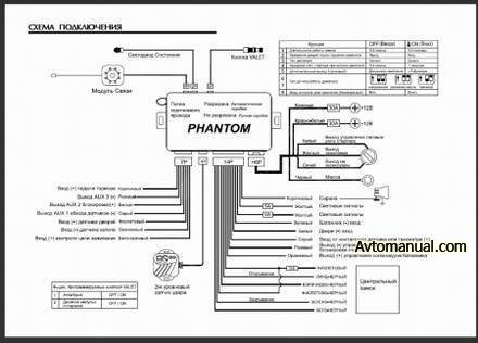 схема подключения mongoose iq-