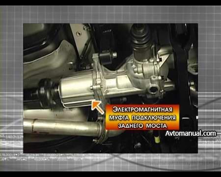 Обучающее видео по ремонту и обслуживанию автомобиля KIA Sorento