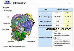 Учебные руководства по устройству, обслуживанию и ремонту автомобилей Hyundai