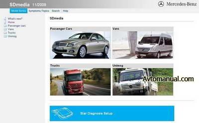 Mercedes SDmedia 11.2009 Руководство по поиску и устранению неисправностей