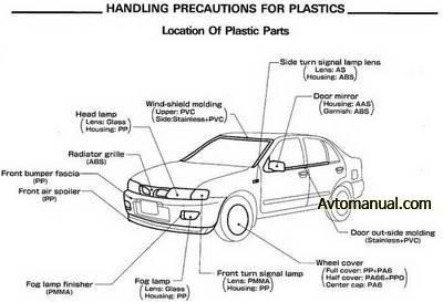 Руководства по кузовному ремонту автомобилей Nissan с 1991 года выпуска