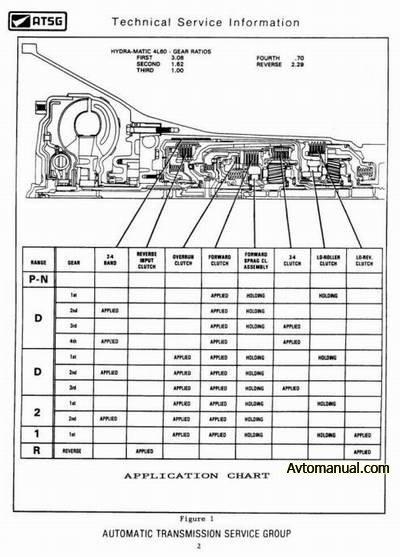 основная схема и устройство