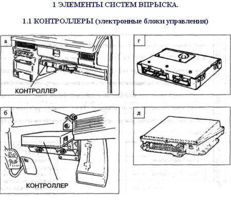 Справочник по ЧИП тюнингу и диагностике автомобилей