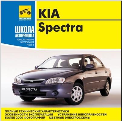 KIA SPECTRA бензиновый двигатель S6D (1.6 л, DOHC)