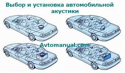 Автомобильная акустика и звук: выбор и установка