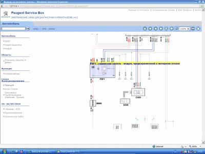 Каталог Peugeot Service Documentation Backup 10.2010 + SEDRE
