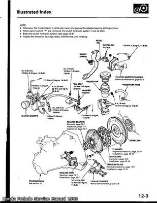 электрические схемы (Wiring