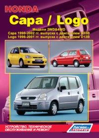 Honda Capa/Logo 1996-2002
