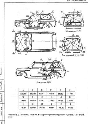 Инструкция для Навигатора Навител