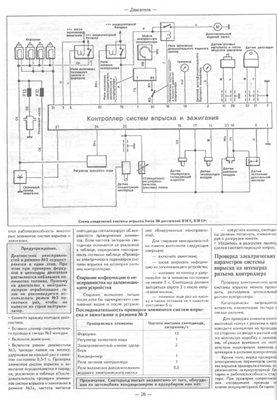 VOLVO 440, 460, 480 (1987-1992). Руководство по ремонту и эксплуатации