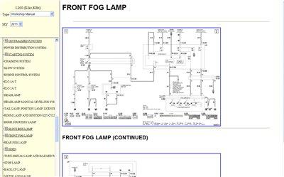 Mitsubishi L200. Workshop Manual 2011.