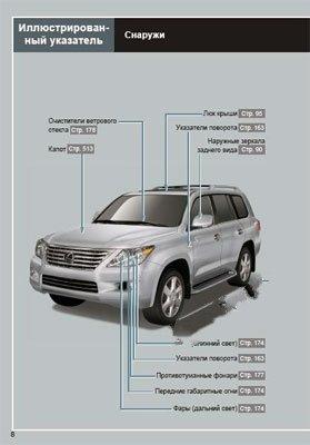 Lexus LX570 (2007) - руководство пользователя автомобиля.
