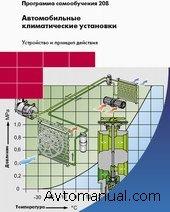 Автомобильные климатические установки (кондиционеры): устройство и принцип действия