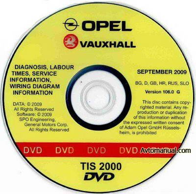 Скачать справочную базу Opel TIS 2000 RUS версия 106.0 G